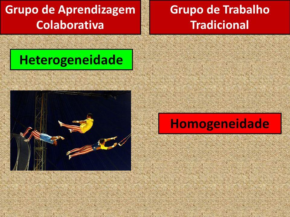 Grupo de Aprendizagem Colaborativa Grupo de Trabalho Tradicional