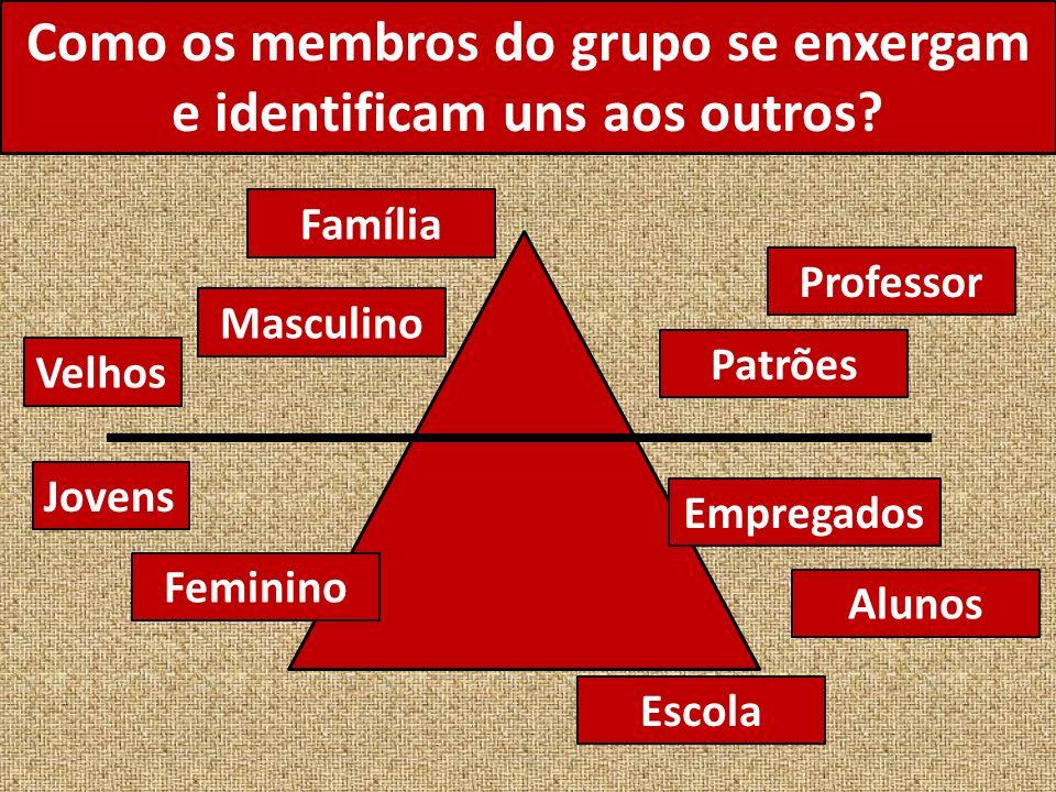 Como os membros do grupo se enxergam e identificam uns aos outros