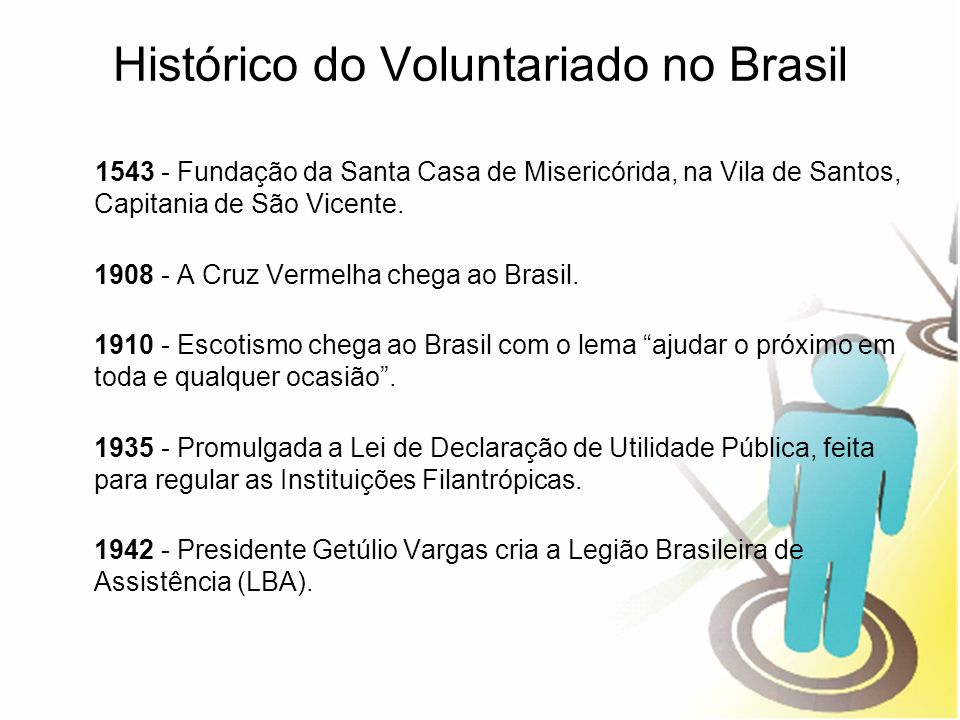 Histórico do Voluntariado no Brasil