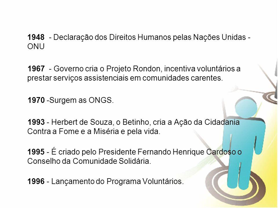 1948 - Declaração dos Direitos Humanos pelas Nações Unidas -ONU 1967 - Governo cria o Projeto Rondon, incentiva voluntários a prestar serviços assistenciais em comunidades carentes.