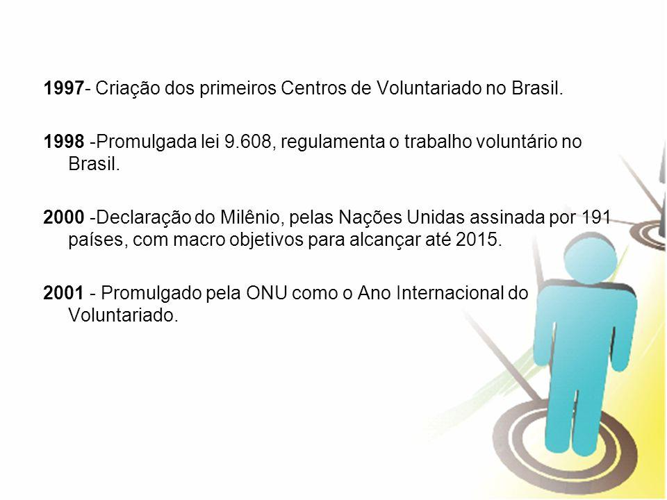 1997- Criação dos primeiros Centros de Voluntariado no Brasil