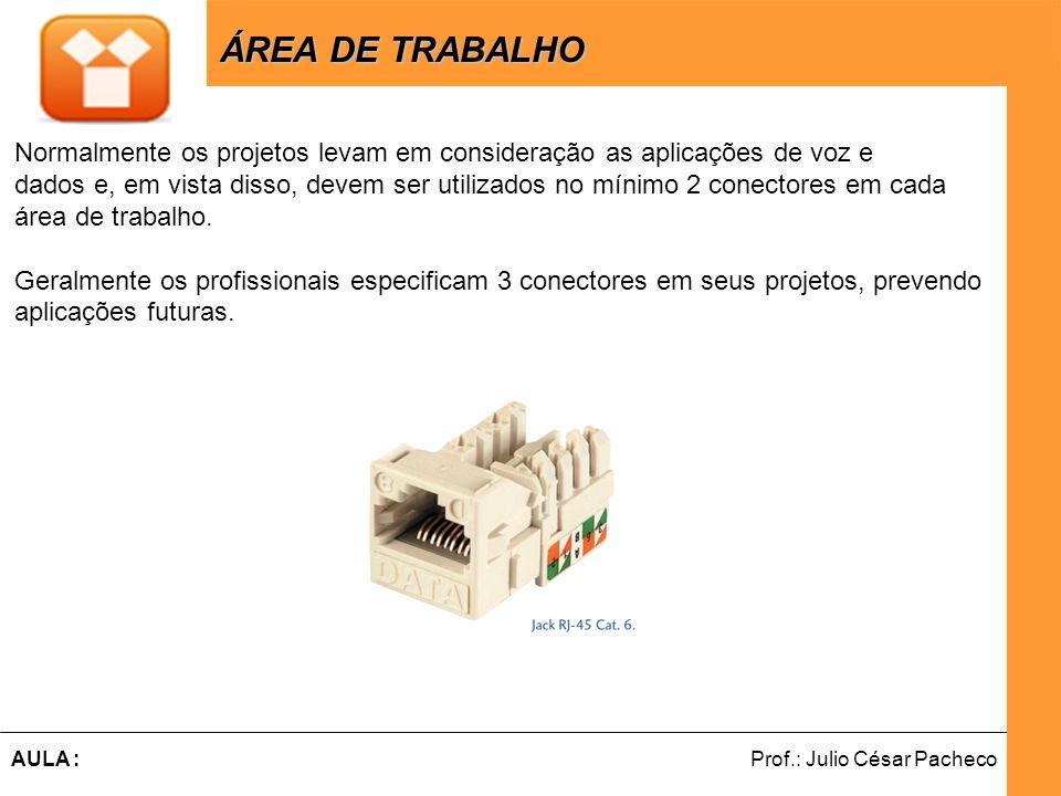 ÁREA DE TRABALHO Normalmente os projetos levam em consideração as aplicações de voz e.