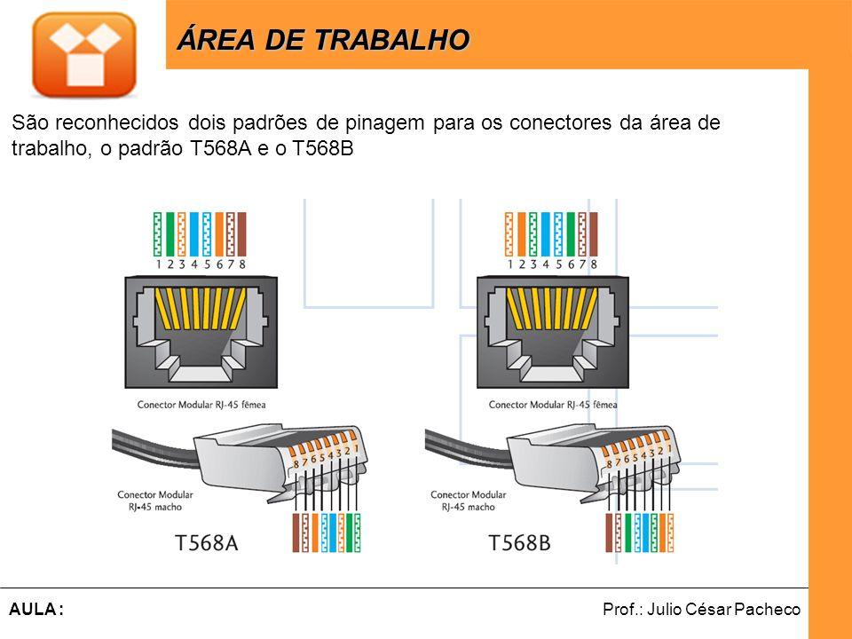 ÁREA DE TRABALHO São reconhecidos dois padrões de pinagem para os conectores da área de trabalho, o padrão T568A e o T568B.