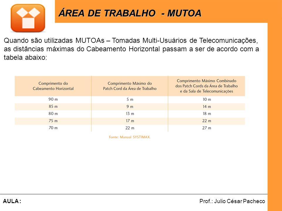 ÁREA DE TRABALHO - MUTOA