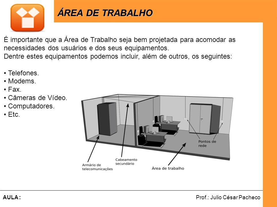ÁREA DE TRABALHO É importante que a Área de Trabalho seja bem projetada para acomodar as necessidades dos usuários e dos seus equipamentos.