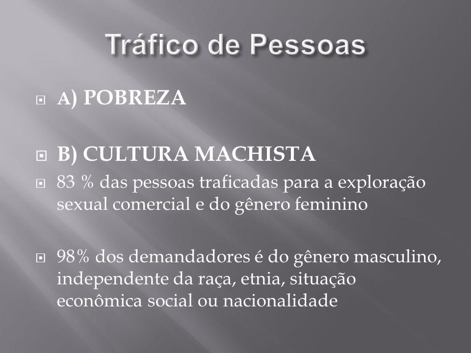 Tráfico de Pessoas B) CULTURA MACHISTA A) POBREZA