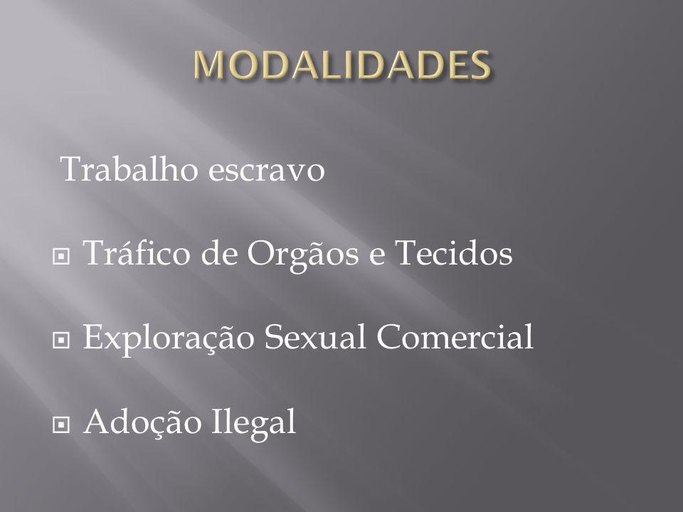 MODALIDADES Trabalho escravo Tráfico de Orgãos e Tecidos