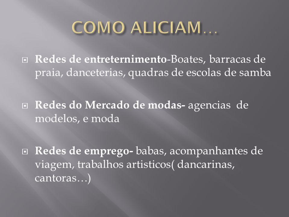COMO ALICIAM… Redes de entreternimento-Boates, barracas de praia, danceterias, quadras de escolas de samba.
