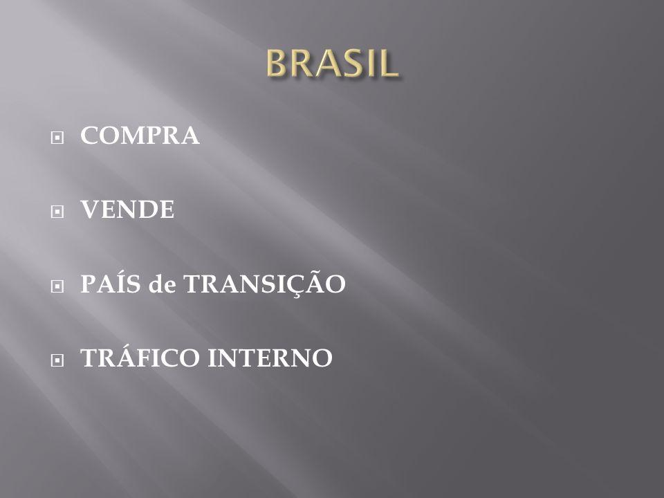 BRASIL COMPRA VENDE PAÍS de TRANSIÇÃO TRÁFICO INTERNO