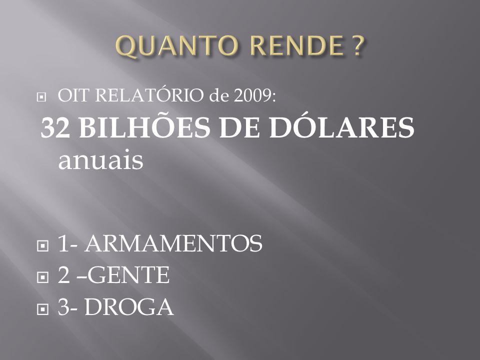 QUANTO RENDE 1- ARMAMENTOS 2 –GENTE 3- DROGA OIT RELATÓRIO de 2009: