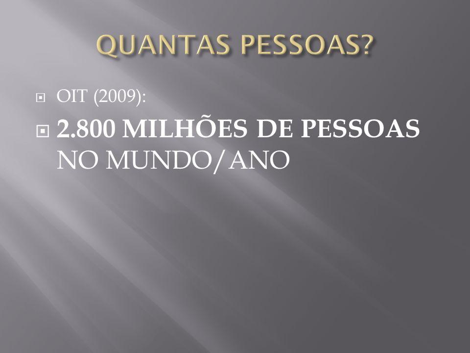 QUANTAS PESSOAS OIT (2009): 2.800 MILHÕES DE PESSOAS NO MUNDO/ANO