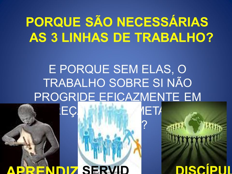 PORQUE SÃO NECESSÁRIAS AS 3 LINHAS DE TRABALHO