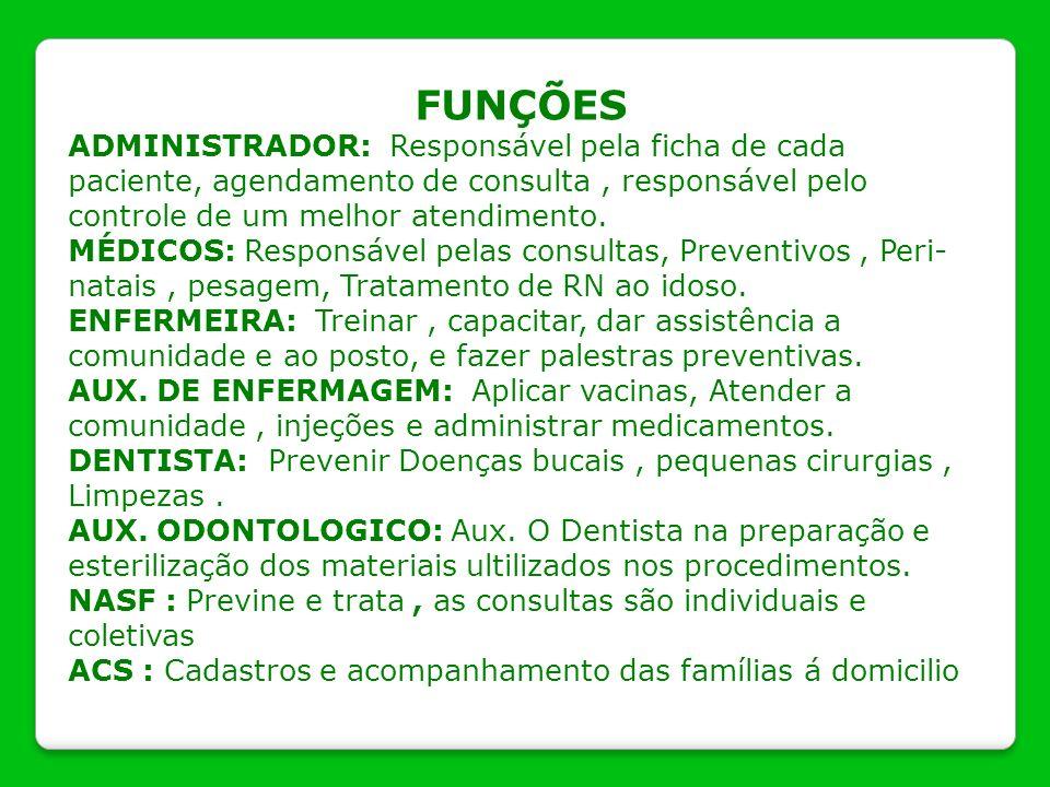 FUNÇÕES ADMINISTRADOR: Responsável pela ficha de cada paciente, agendamento de consulta , responsável pelo controle de um melhor atendimento.