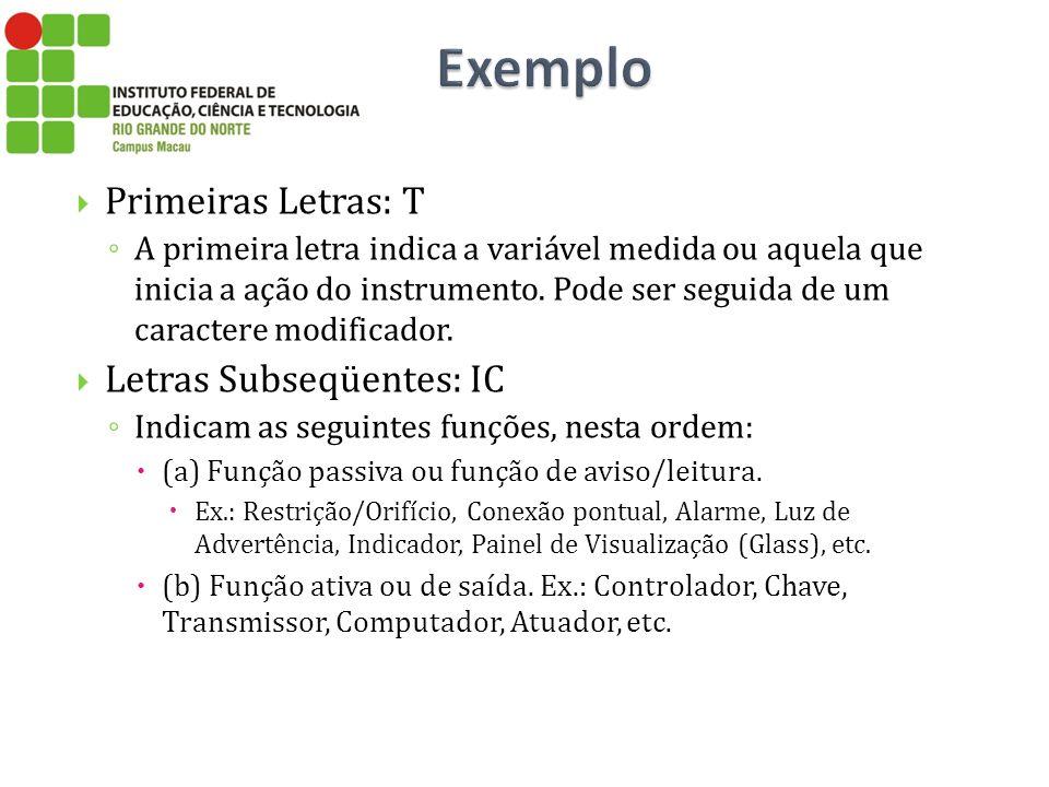 Exemplo Primeiras Letras: T Letras Subseqüentes: IC
