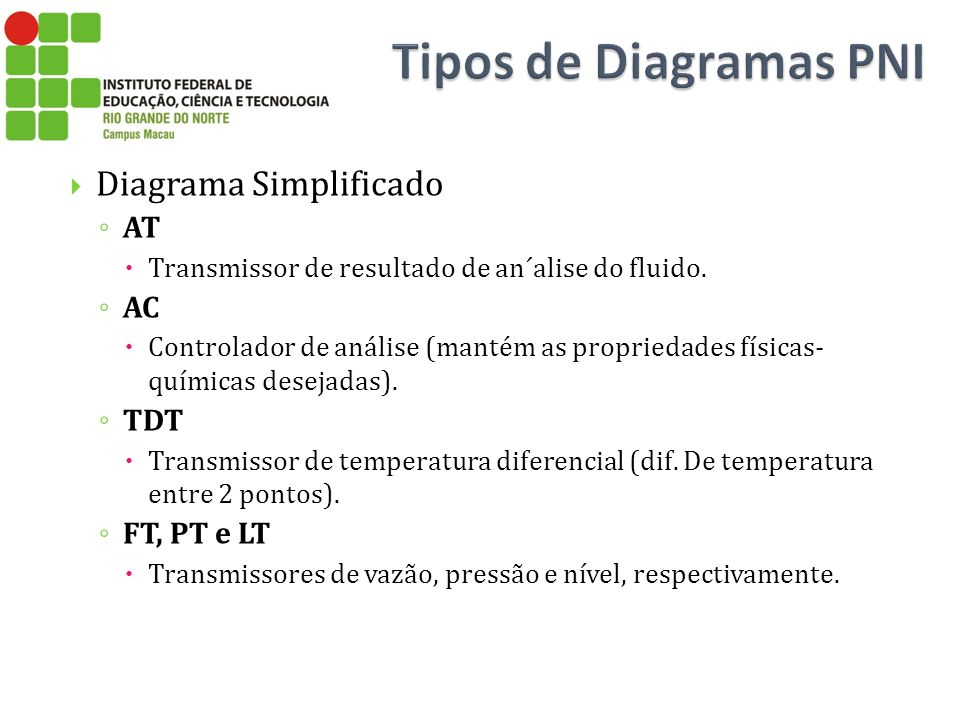 Tipos de Diagramas PNI Diagrama Simplificado AT AC TDT FT, PT e LT