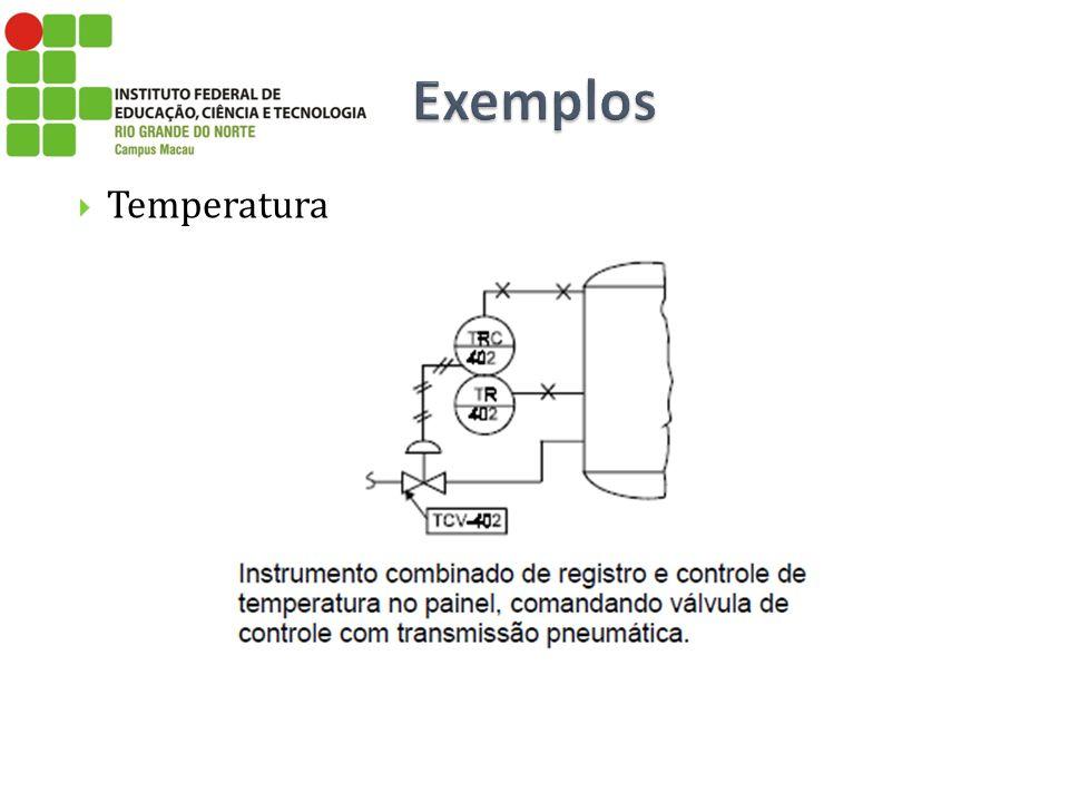 Exemplos Temperatura