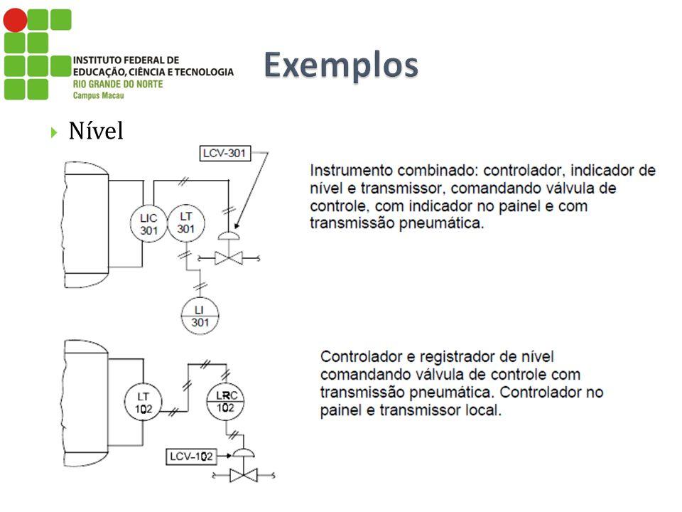 Exemplos Nível