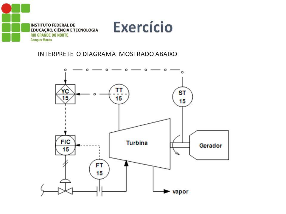 Exercício INTERPRETE O DIAGRAMA MOSTRADO ABAIXO