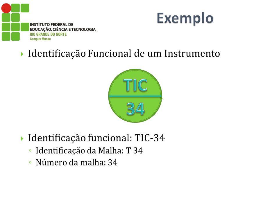 TIC 34 Exemplo Identificação Funcional de um Instrumento