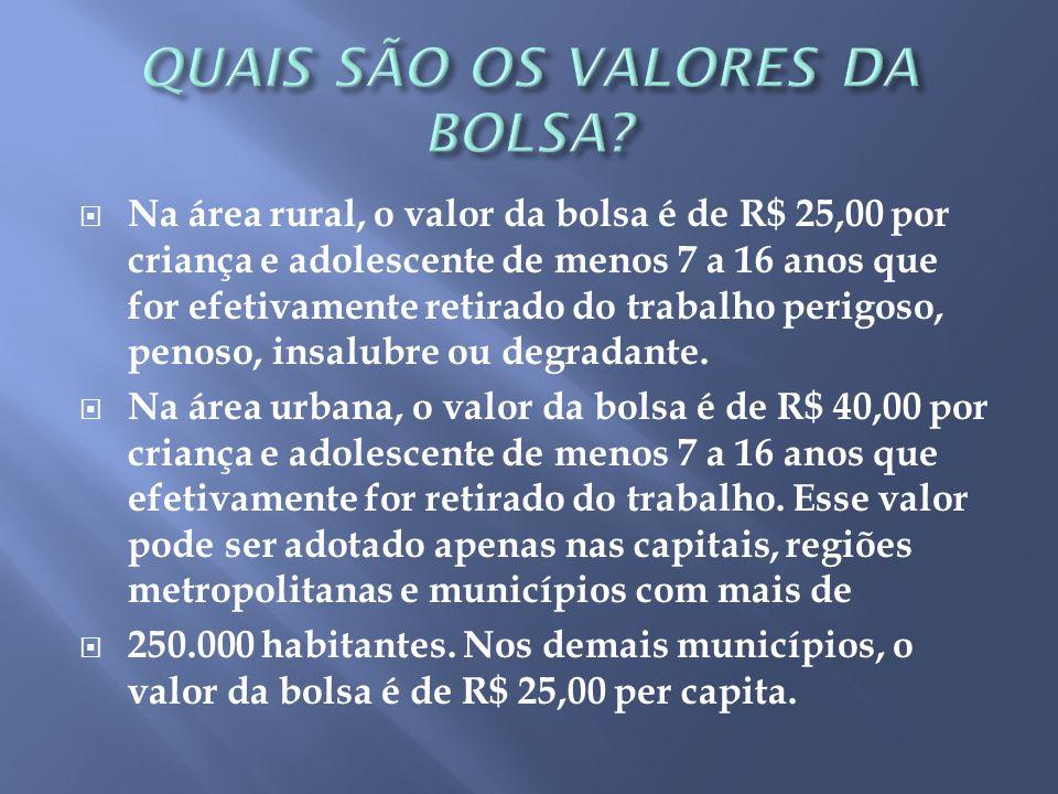 QUAIS SÃO OS VALORES DA BOLSA
