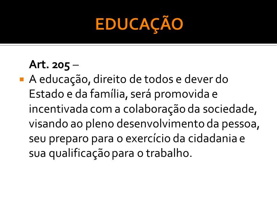 EDUCAÇÃO Art. 205 –