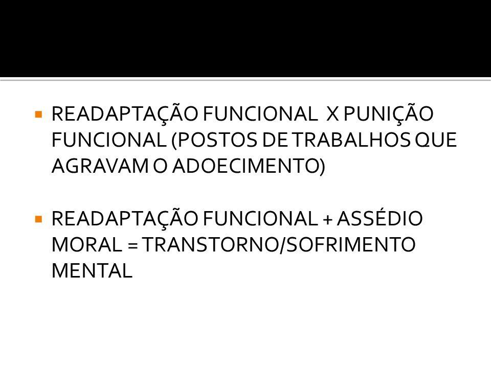 READAPTAÇÃO FUNCIONAL X PUNIÇÃO FUNCIONAL (POSTOS DE TRABALHOS QUE AGRAVAM O ADOECIMENTO)