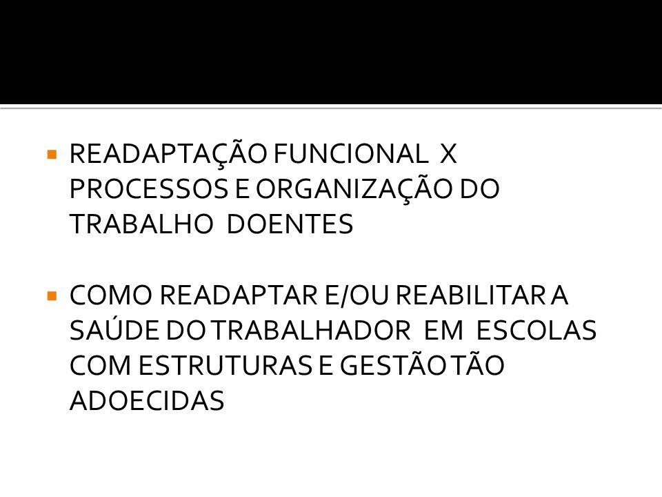 READAPTAÇÃO FUNCIONAL X PROCESSOS E ORGANIZAÇÃO DO TRABALHO DOENTES