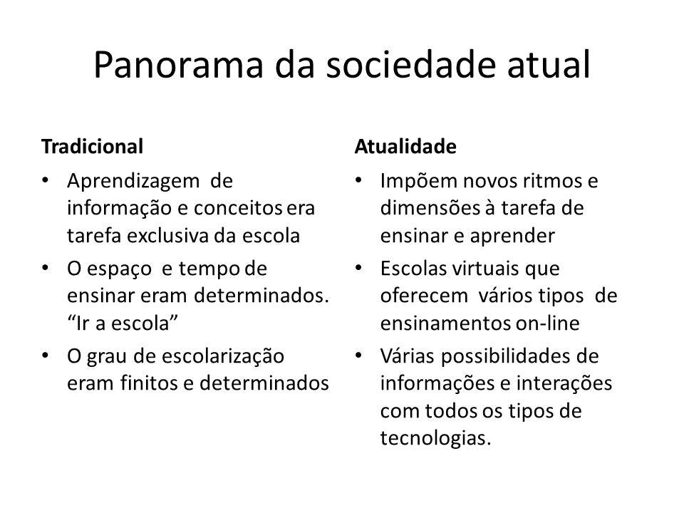 Panorama da sociedade atual