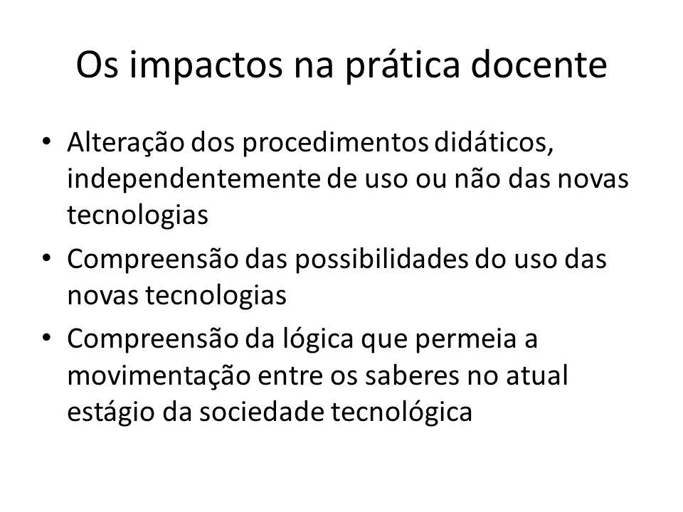 Os impactos na prática docente