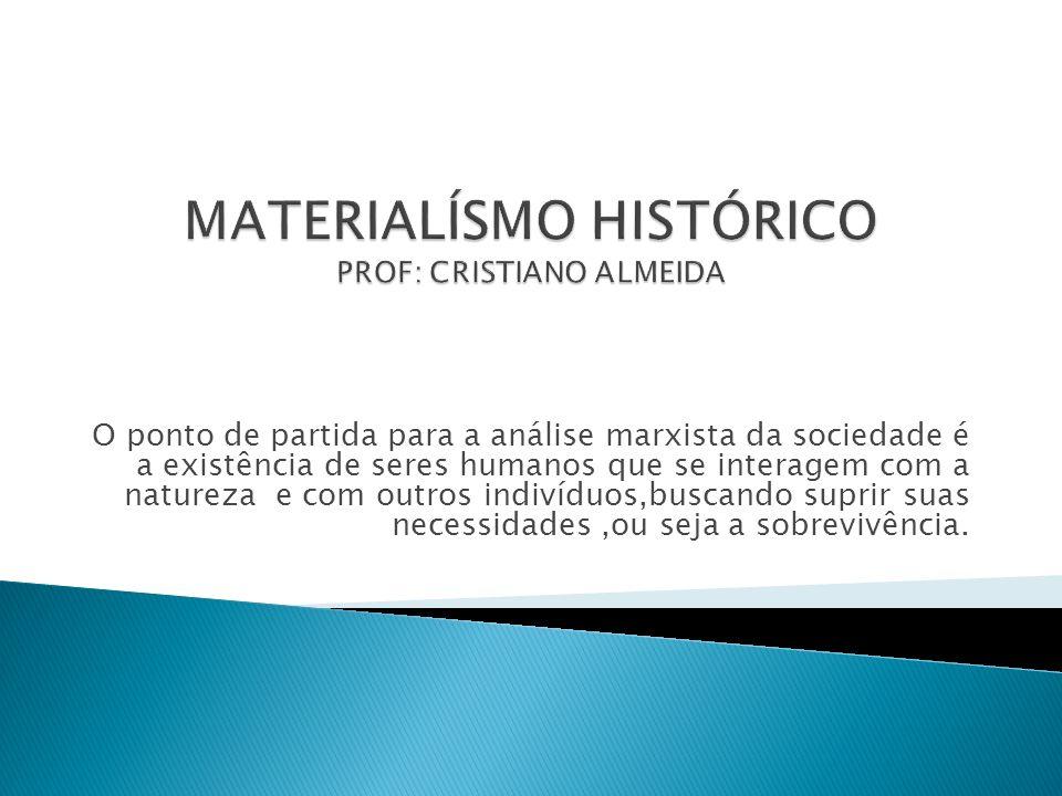 MATERIALÍSMO HISTÓRICO PROF: CRISTIANO ALMEIDA