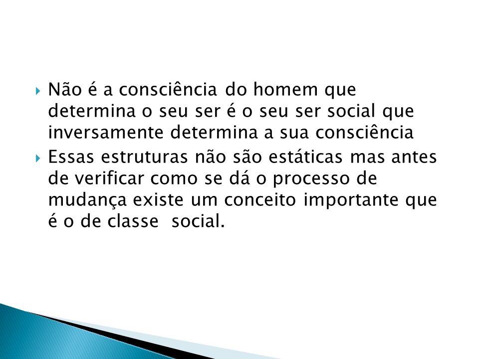Não é a consciência do homem que determina o seu ser é o seu ser social que inversamente determina a sua consciência