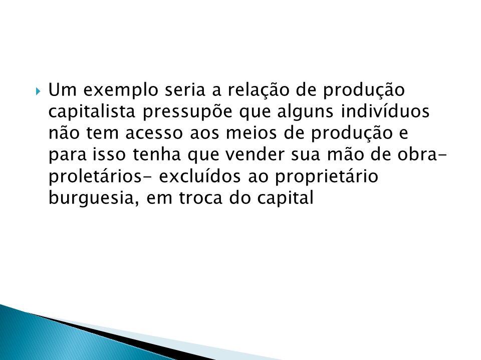 Um exemplo seria a relação de produção capitalista pressupõe que alguns indivíduos não tem acesso aos meios de produção e para isso tenha que vender sua mão de obra- proletários- excluídos ao proprietário burguesia, em troca do capital