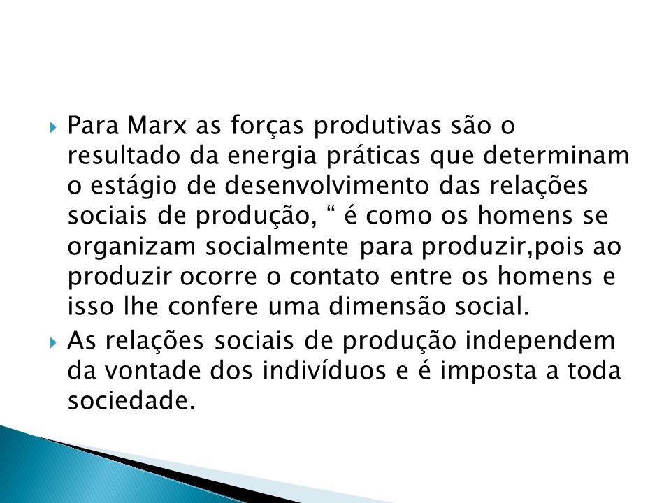 Para Marx as forças produtivas são o resultado da energia práticas que determinam o estágio de desenvolvimento das relações sociais de produção, é como os homens se organizam socialmente para produzir,pois ao produzir ocorre o contato entre os homens e isso lhe confere uma dimensão social.