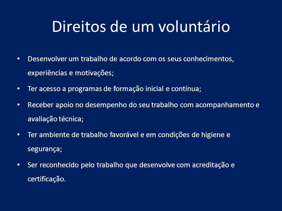 Direitos de um voluntário