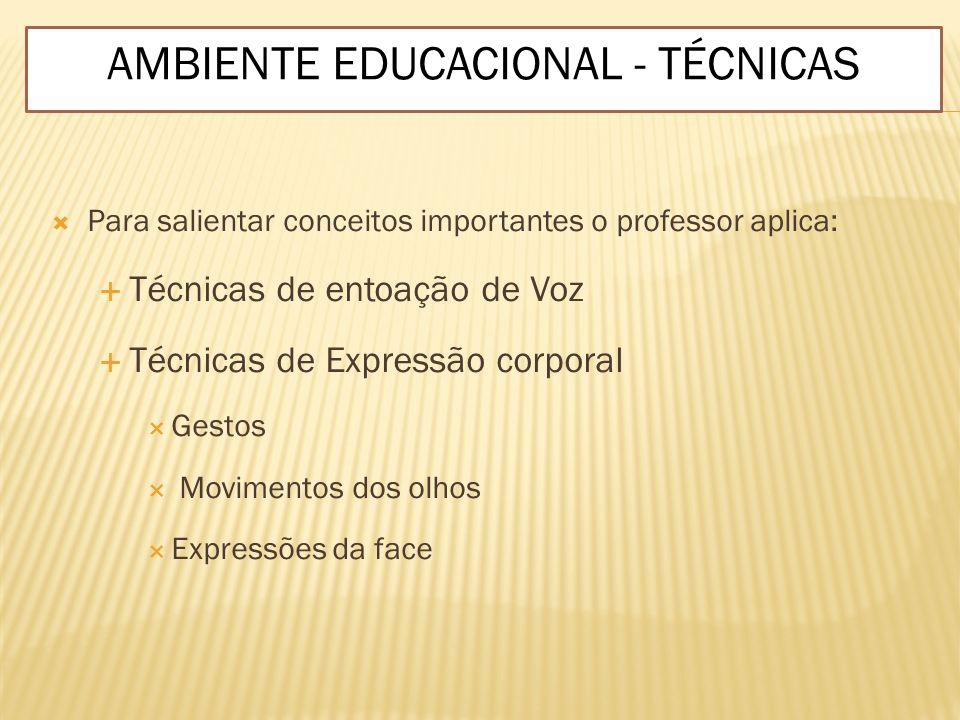 AMBIENTE EDUCACIONAL - TÉCNICAS