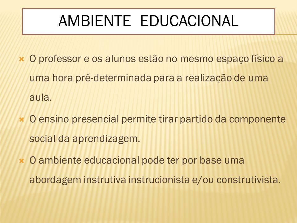 AMBIENTE EDUCACIONAL O professor e os alunos estão no mesmo espaço físico a uma hora pré-determinada para a realização de uma aula.