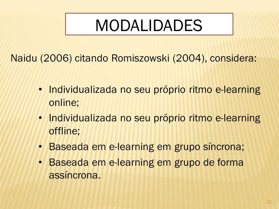 Modalidades Naidu (2006) citando Romiszowski (2004), considera: