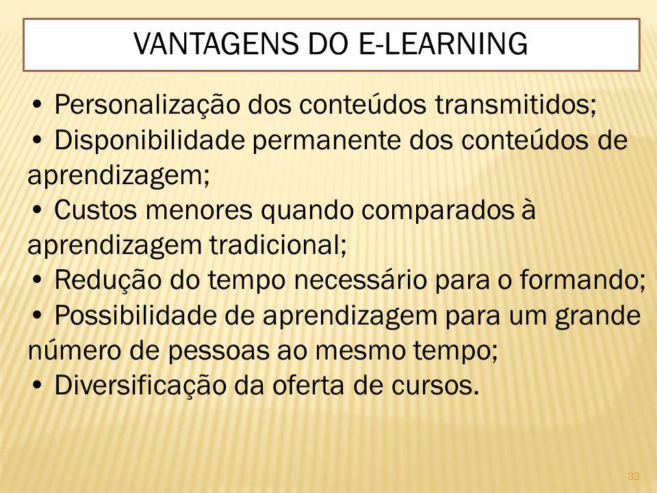 VANTAGENS do E-learning