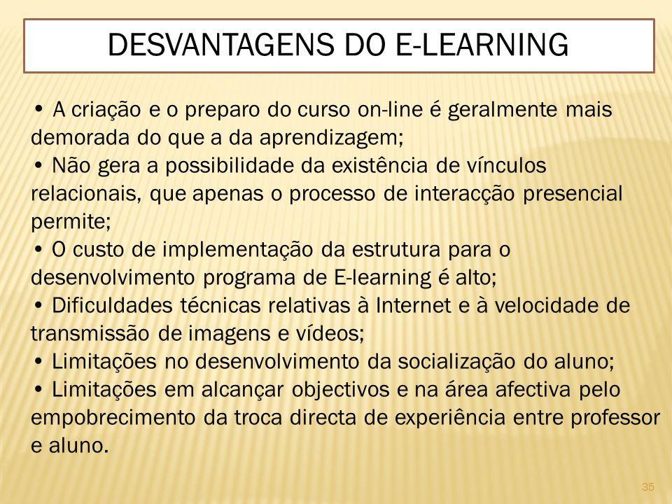 DESVANTAGENS do E-learning