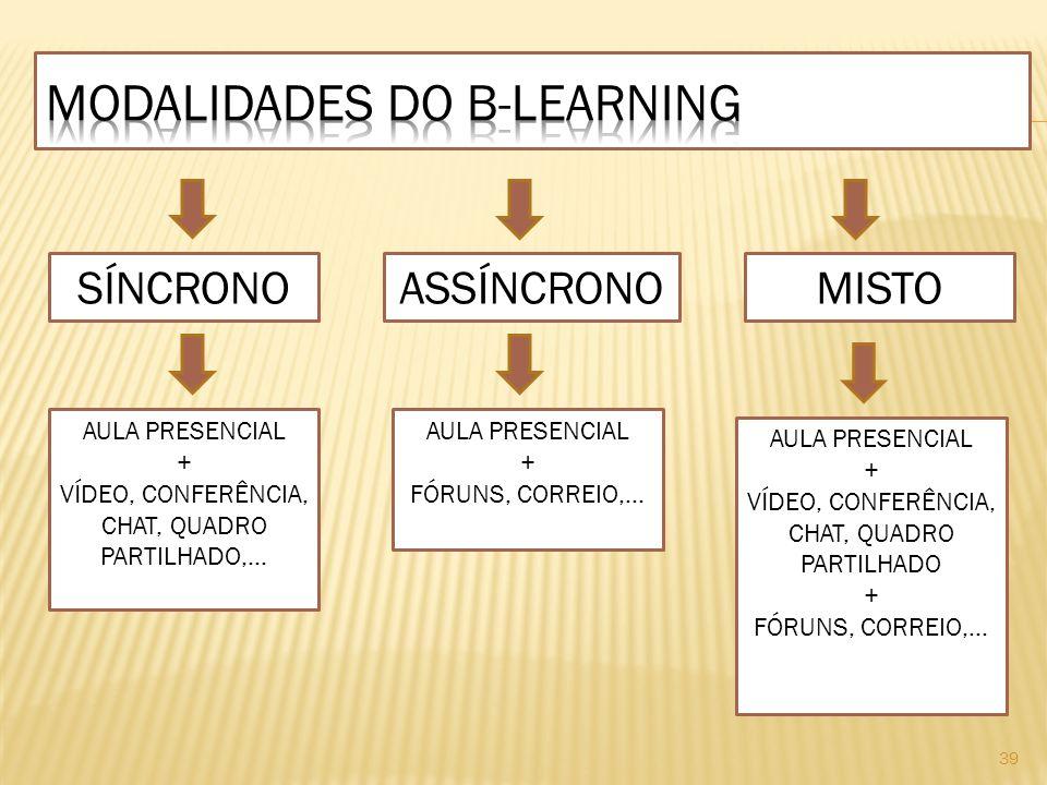 MODALIDADES DO B-LEARNING