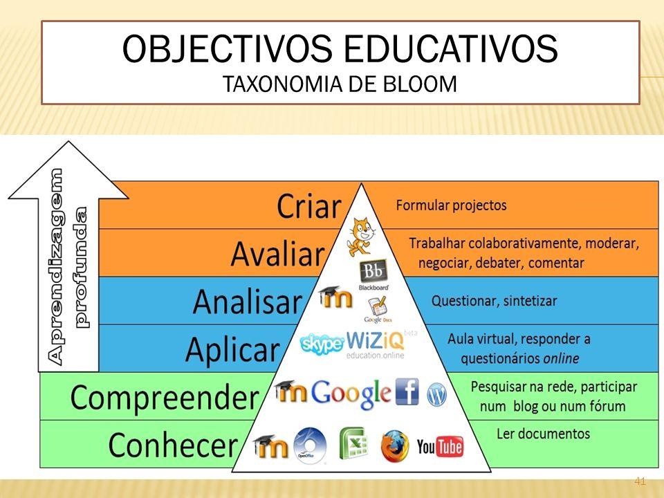OBJECTIVOS EDUCATIVOS