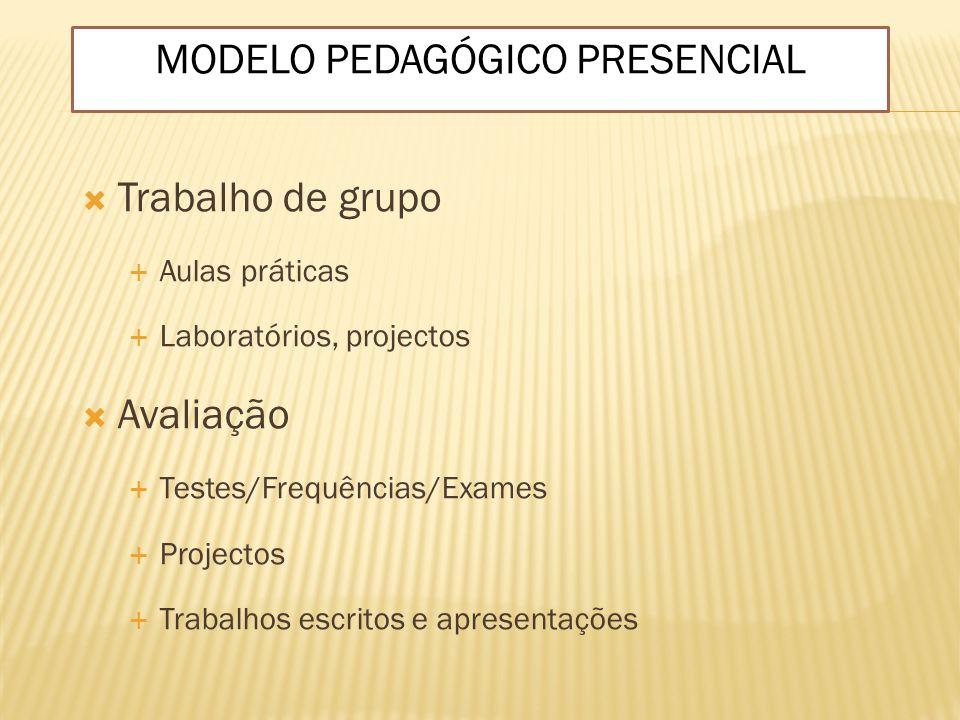 MODELO PEDAGÓGICO PRESENCIAL