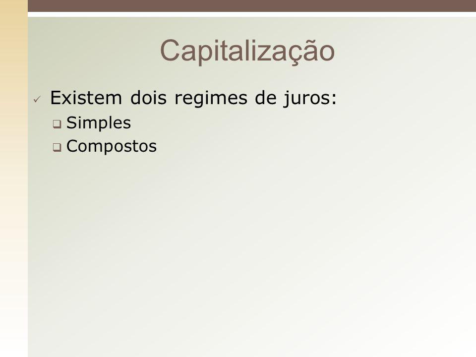 Capitalização Existem dois regimes de juros: Simples Compostos