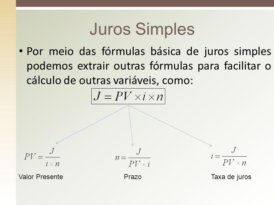 Juros Simples Por meio das fórmulas básica de juros simples podemos extrair outras fórmulas para facilitar o cálculo de outras variáveis, como: