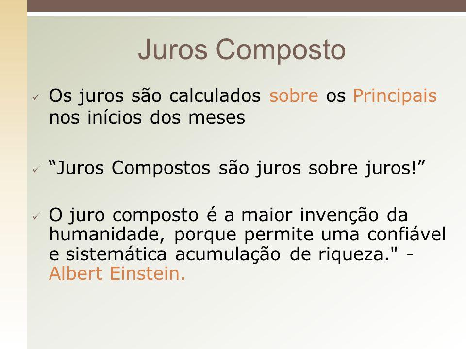 Juros Composto Os juros são calculados sobre os Principais nos inícios dos meses. Juros Compostos são juros sobre juros!
