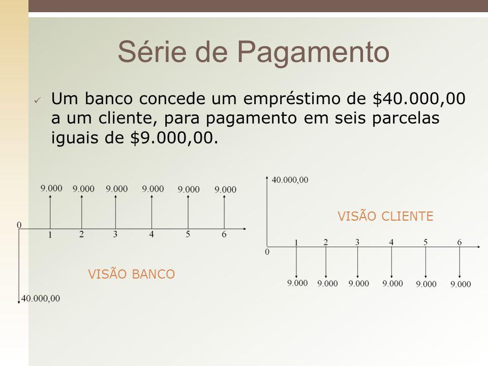 Série de Pagamento Um banco concede um empréstimo de $40.000,00 a um cliente, para pagamento em seis parcelas iguais de $9.000,00.