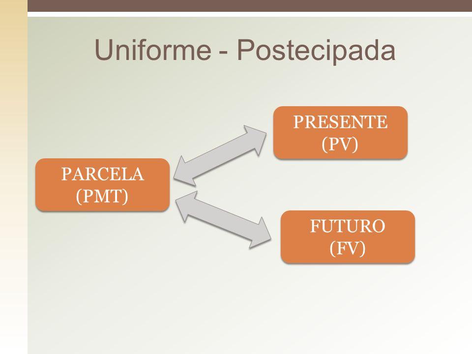 Uniforme - Postecipada