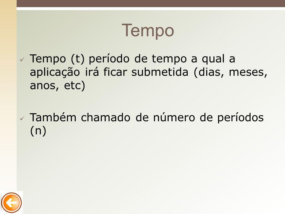 Tempo Tempo (t) período de tempo a qual a aplicação irá ficar submetida (dias, meses, anos, etc) Também chamado de número de períodos (n)