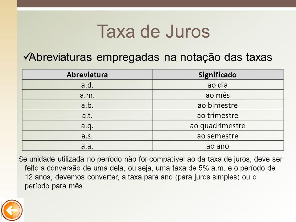 Taxa de Juros Abreviaturas empregadas na notação das taxas Abreviatura