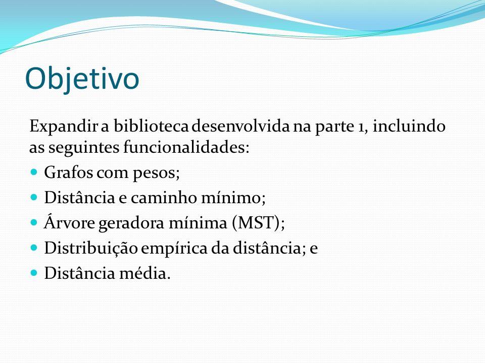 Objetivo Expandir a biblioteca desenvolvida na parte 1, incluindo as seguintes funcionalidades: Grafos com pesos;